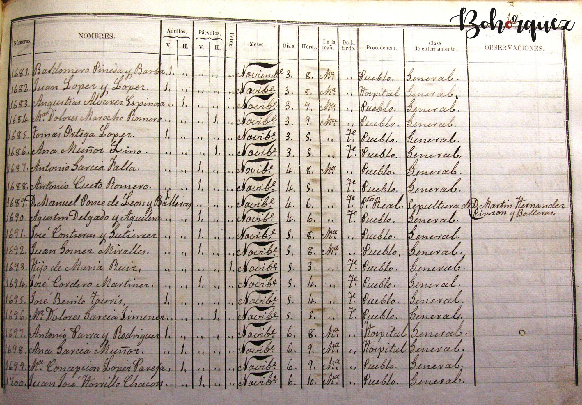 Registro de la muerte del Nitri en el Cementerio de Jerez. Archivo Bohórquez.