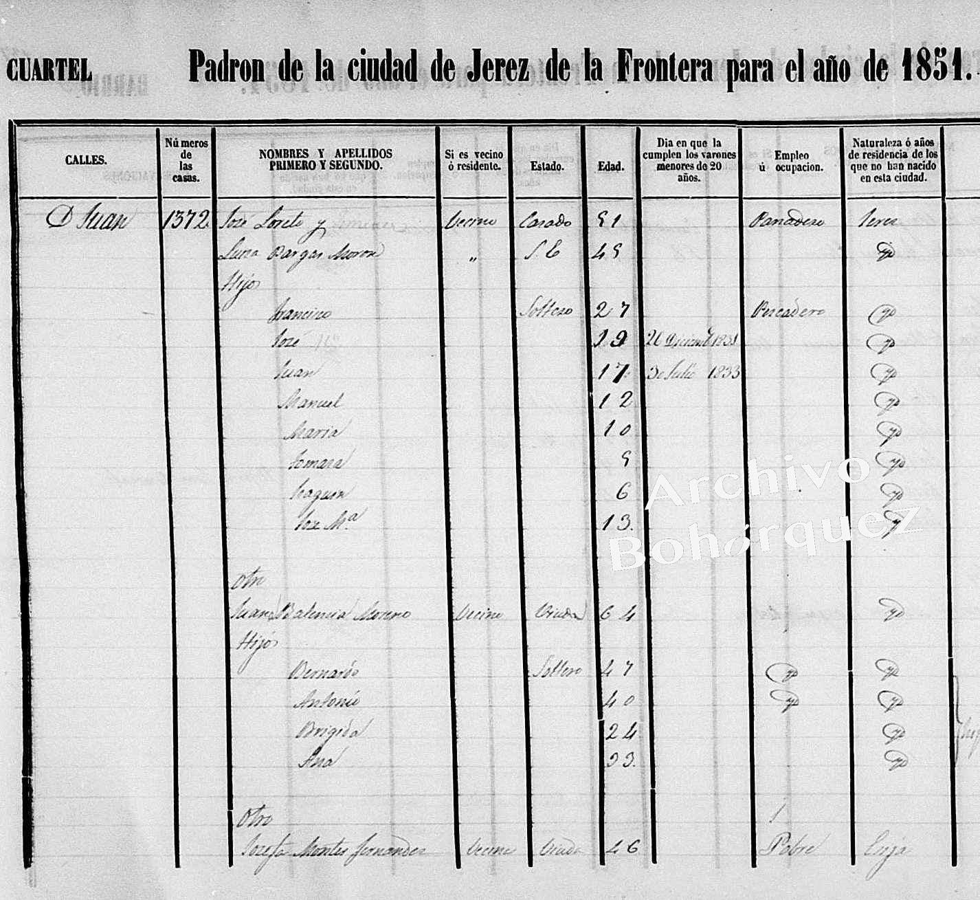 El cantaor Joaquín La Cherna junto a sus padres y hermanos en el padrón general de vecinos de Jerez, de 1851, cuando tenía 7 u 8 años. Archivo Bohórquez.
